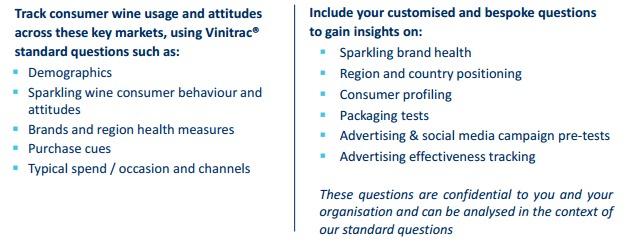Vinitrac Sparkling info