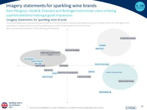 Wine Intelligence Sparkling wine in the UK market 2017 3