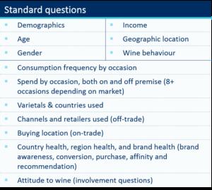 standard questions