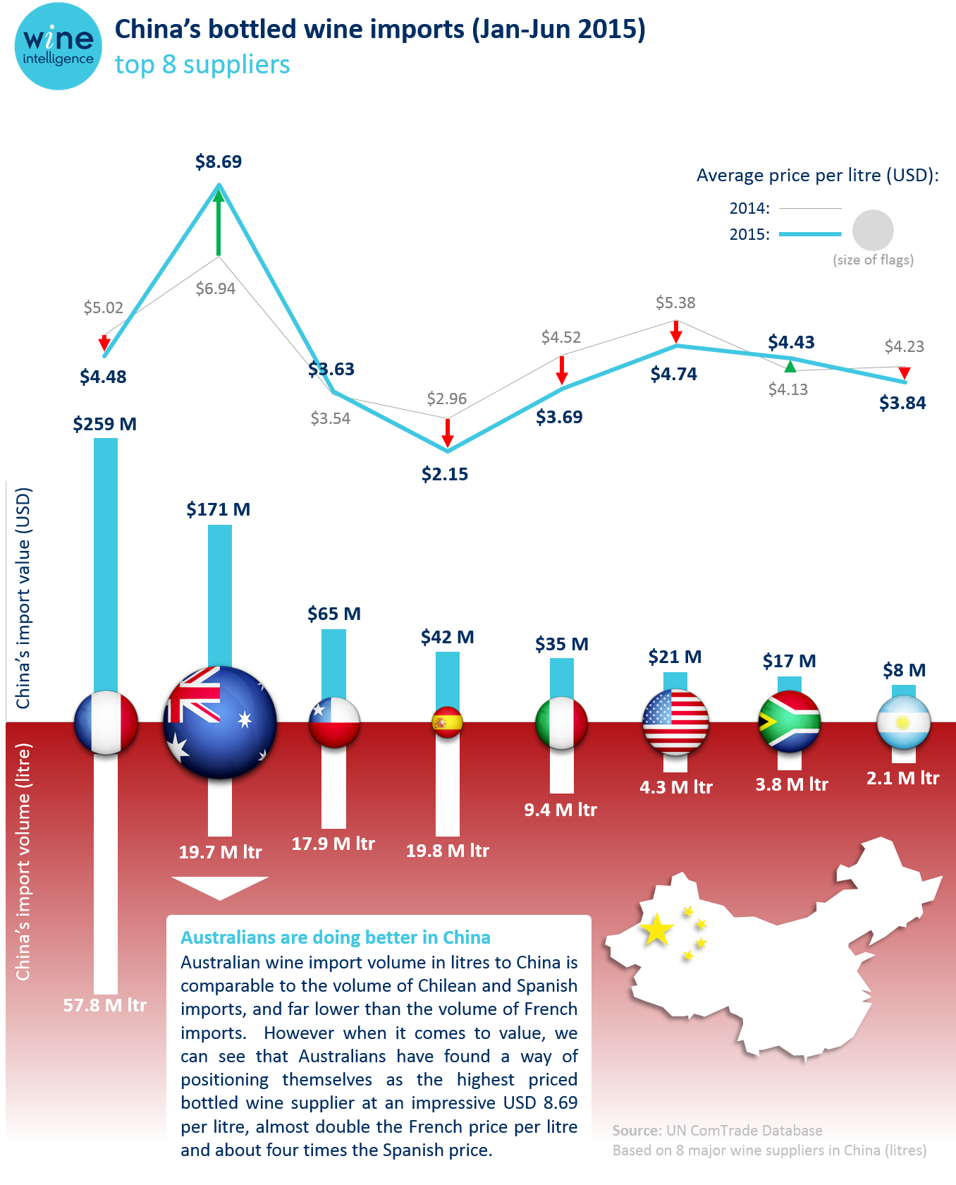 China Infographics 00000002 - The value of China