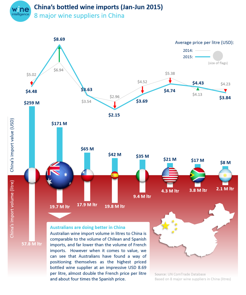 china infographics 2 855x1024 - The value of China