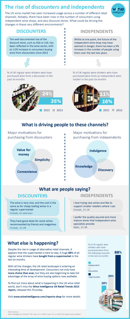 Discounters and Independents 01 417x1024 - Polar retailing