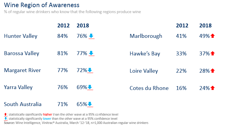 aus chart 1 - The evolving wine category in Australia