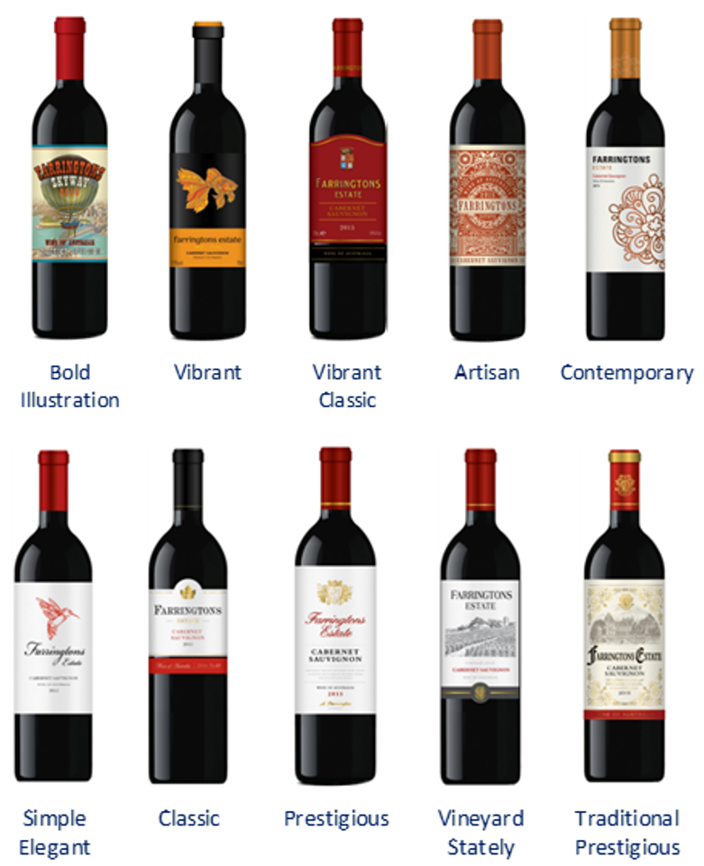 Picture1 - Press release: Although Chinese wine consumers prefer conventional wine labels with quality reassurance cues in general, new drinkers are open to unconventional labels with bold personality and emphasis on individualism
