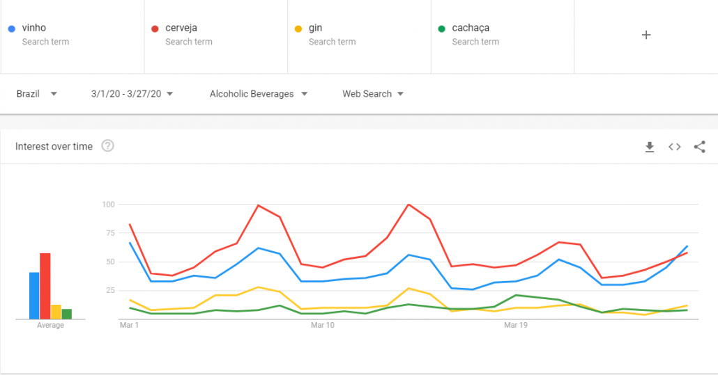 google search image 1030x539 - Wine consumers in Brazil adapt their behaviour