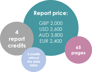 sk bubbles 300x234 - South Korea: COVID-19 Impact Report