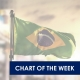 brazil infographic image 80x80 - Global wine trend predictions for 2020 – how did we do?