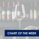 France Labels infographic 80x80 - More wine drinkers believe glass wine bottles are sustainable compared with boxed wine, particularly in the UK