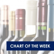 brand power chart of week 1 180x180 - Yellow Tail and Casillero del Diablo remain the world's most powerful wine brands amid a picture of eroding brand equity for wine brands worldwide
