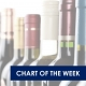 brand power chart of week 1 80x80 - Yellow Tail and Casillero del Diablo remain the world's most powerful wine brands amid a picture of eroding brand equity for wine brands worldwide