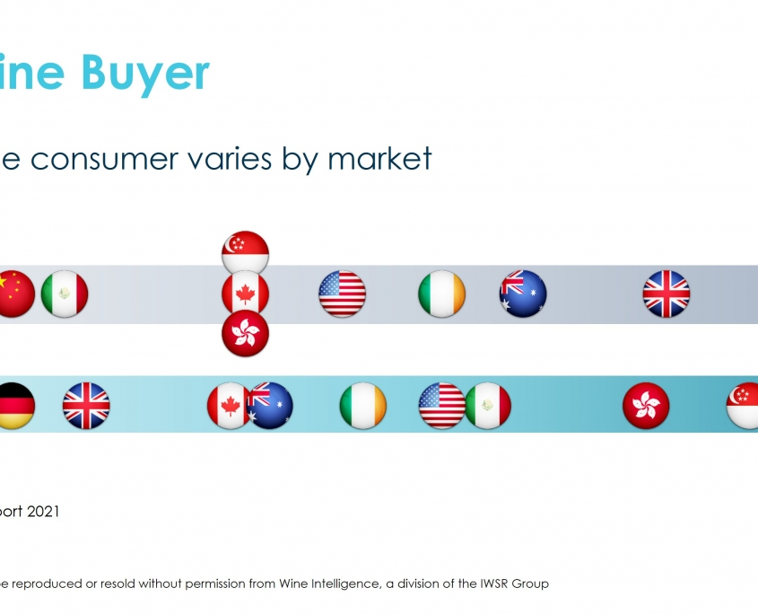 WI chart the online wine buyer 845x684 - How will consumer needs prompt wine ecommerce models to evolve post Covid-19?