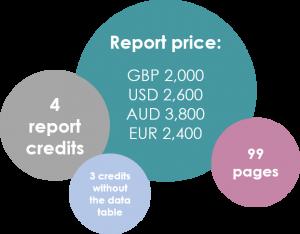 US COVID report bubbles 300x234 - US: COVID-19 Impact Report Issue #1