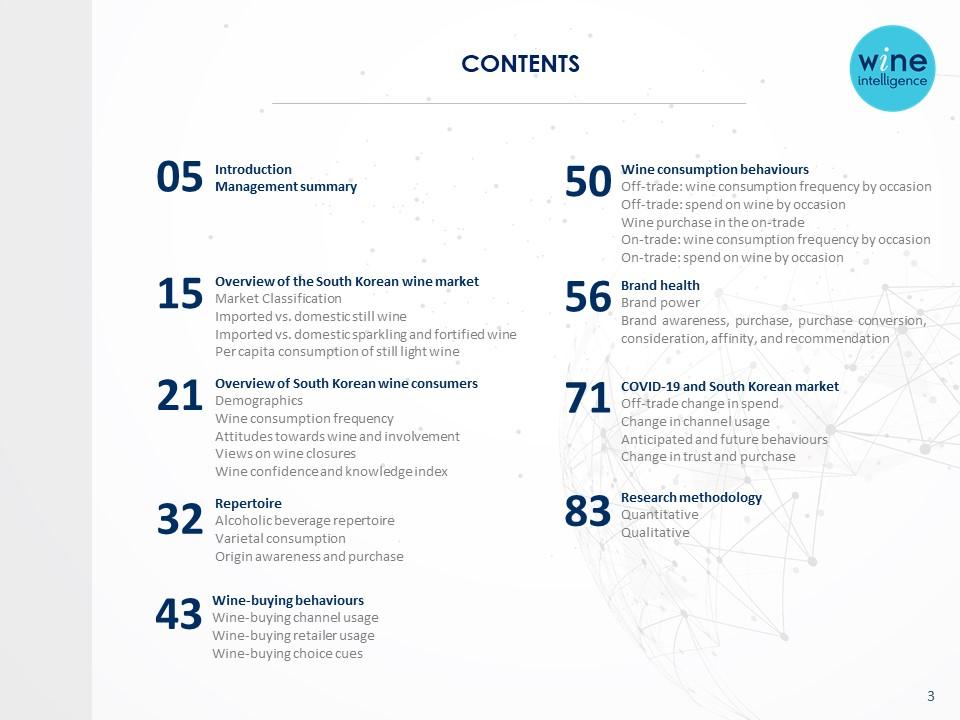 Wine Intelligence South Korea Wine Landscapes 2021 table of contents - South Korea Wine Landscapes 2021